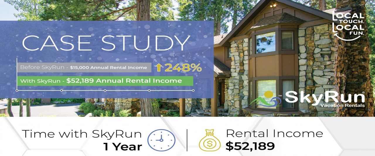 SkyRun Increased Rental Revenue by 248%