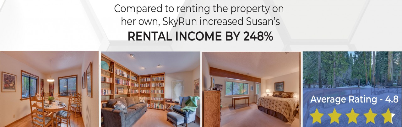 Increase in rental income by 248% with an average property rating of 4.8 stars